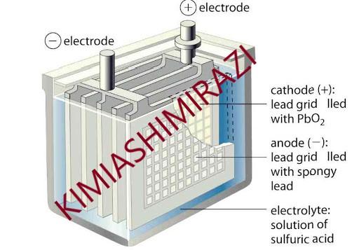 اسید سولفوریک باتری
